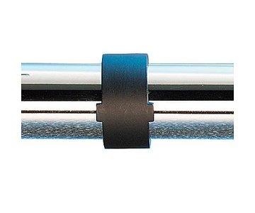 2 memorylocks / clamps Dixon PAKL 1841 / antirolling clamps